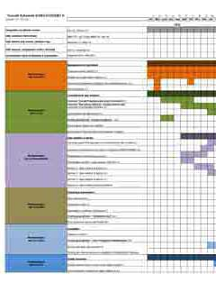 EUROSTUDENT V Overall project schedule