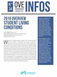 2016 Overview student living conditions