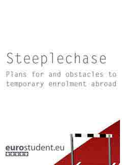 Steeplechase. Plans for and obstacles to
