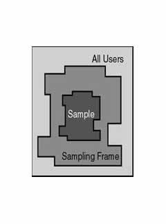 Sampling frames for EUROSTUDENT IV.